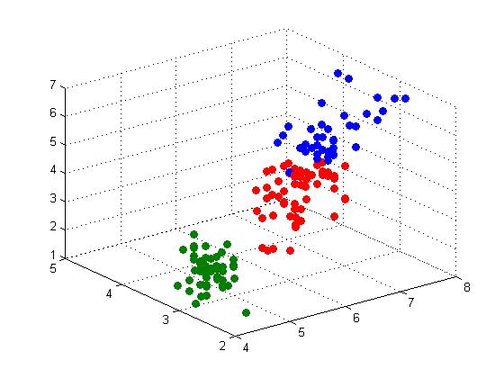 عنوان لاتین:  A New Data Clustering Approach for Data Mining in Large Databases  عنوان مقاله به فارسی :  یک روش خوشه بندی داده جدید برای داده کاوی در پایگاه داده های بزرگ  [مقاله : IEEE]